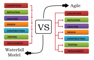 Waterfall-Vs-Agile